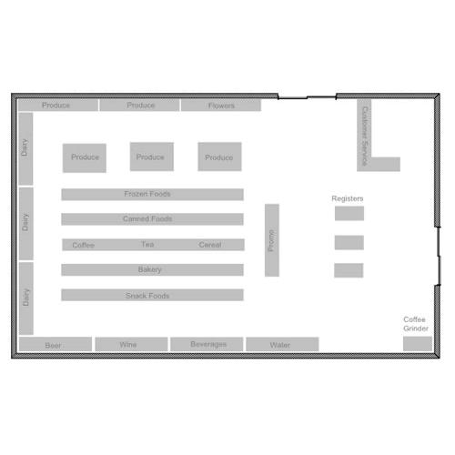 Grocery Store Floor Plan