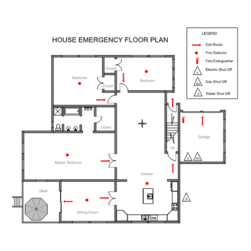 House Emergency/Evacuation Floor Plan