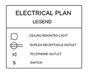 Symbols example - bedroom
